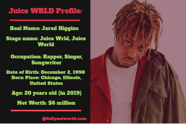 Juice Wrld Net Worth