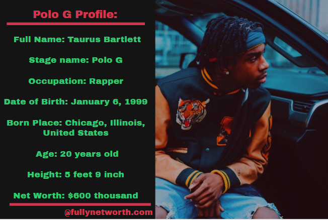 Polo G Net Worth